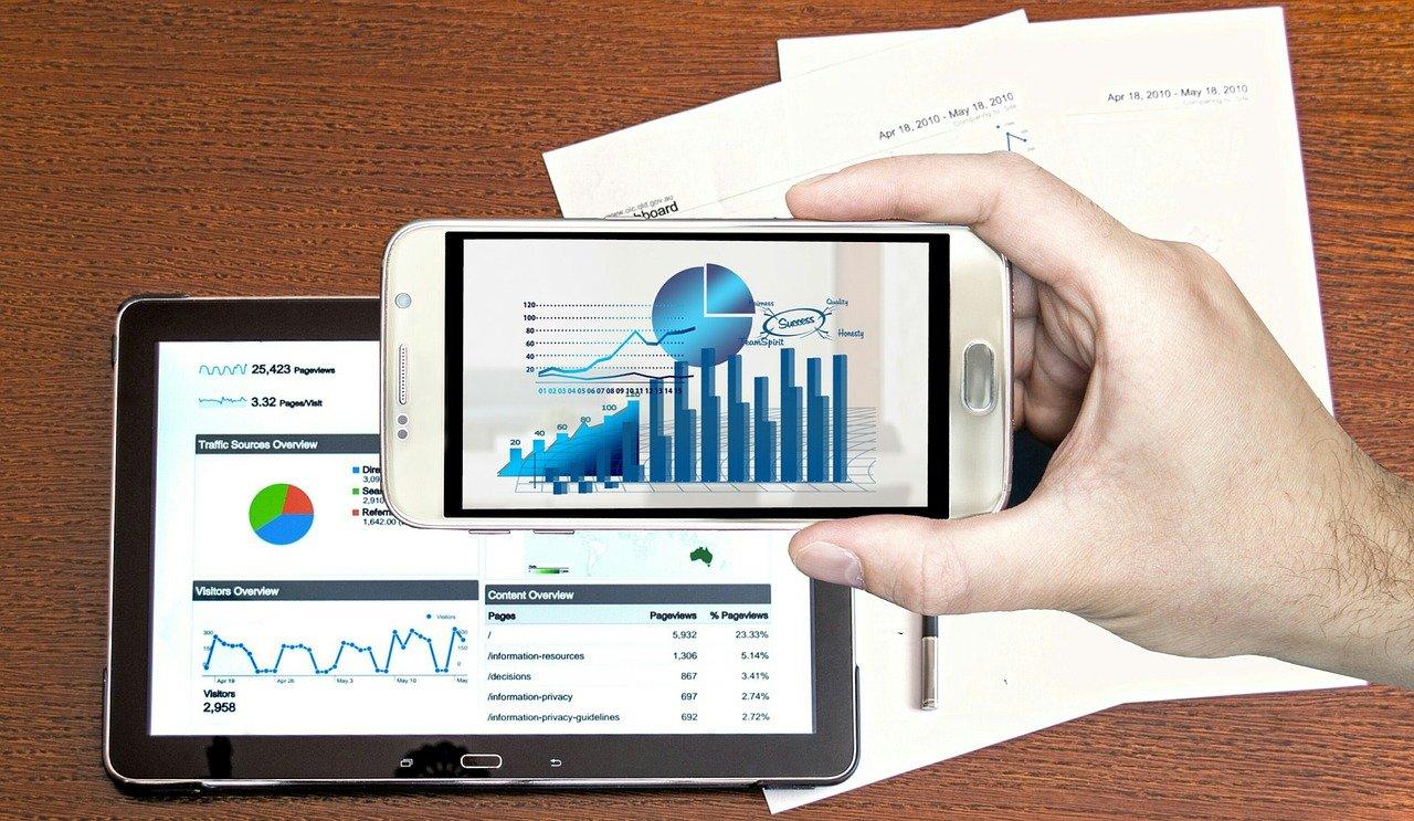 Digital marketing, perché è così importante oggi